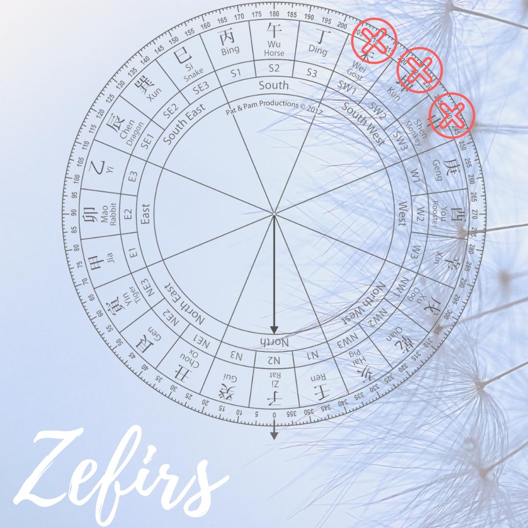 Feng Shui Classique Zefirs consultation